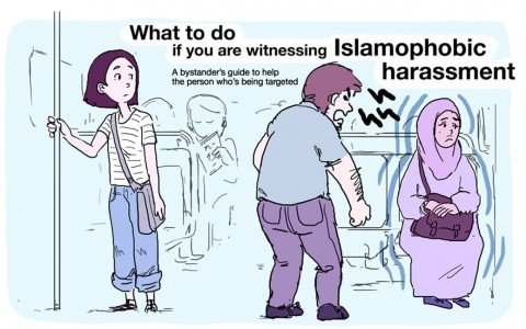 Combat Islamophobia by Maeril